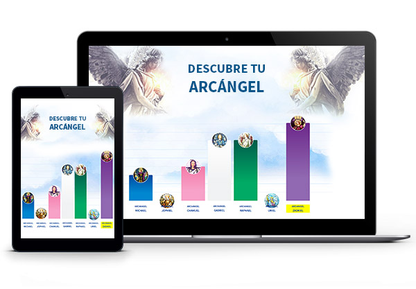 Test de los Arcángeles en Dispositivos